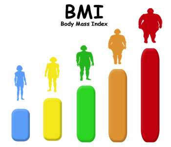 Body Mass Index
